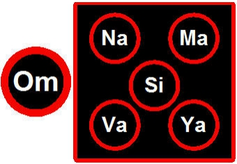 communication meaning in tamil dictionary